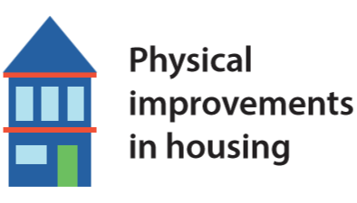 Physical improvements in housing